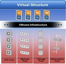 VMware Infraestructura
